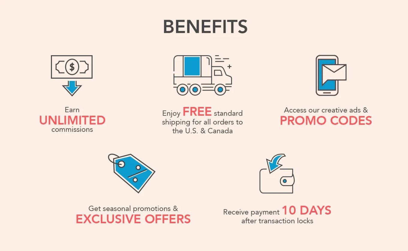 Benefits: Earn unlimited commissions; enjoy free standard shipping to US & Canada; Access our creative ads & promo codes; get seasonal promotions & exclusive offers; receive payment 10 days after transaction locks