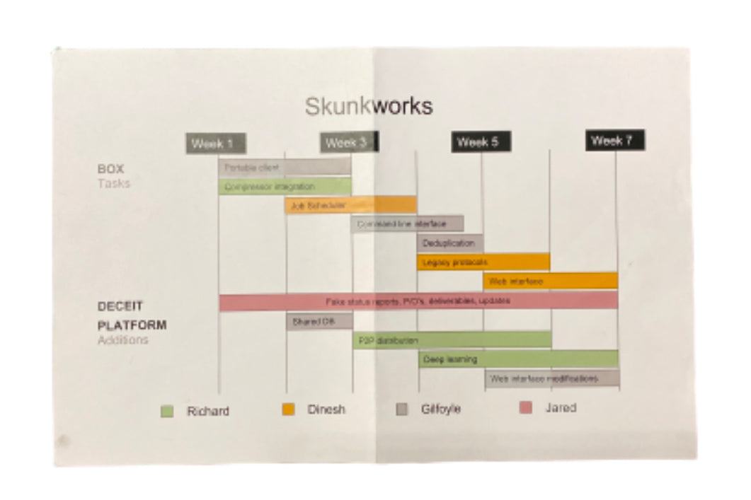 SILICON VALLEY: Skunkworks 7 Week Plan