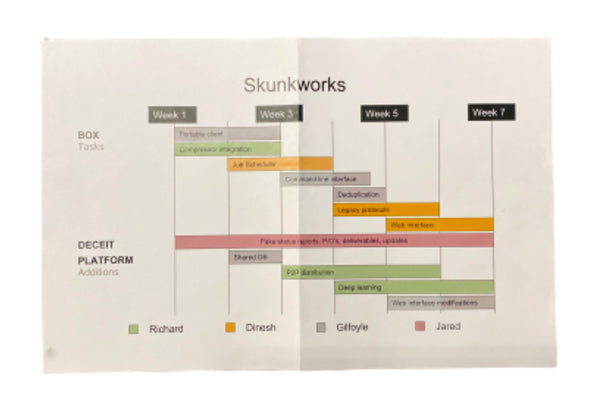 SILICON VALLEY: Skunkworks 7 Week Plan-1