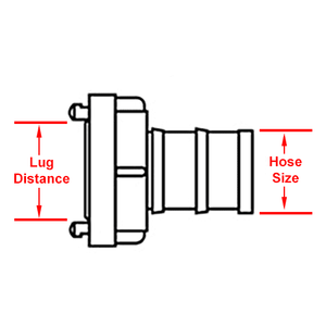 Storz Fire Fighting Coupling Dimensions