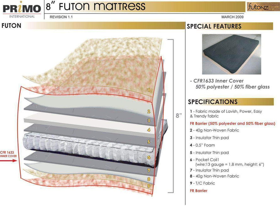 "Primo International 8"" Pocket Coil Innerspring Futon Mattress"