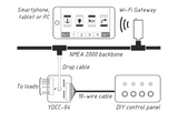 Circuit Control YDCC-04 and the Switch Control YDSC-04 - 2 Dogs Marine