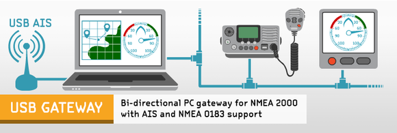 NMEA 2000 USB Gateway - Compatible with Raymarine SeaTalk NG, model with USB Type A Male connector - 2 Dogs Marine