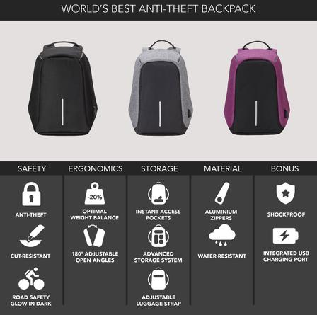 4dpouch-antitheft-backpack