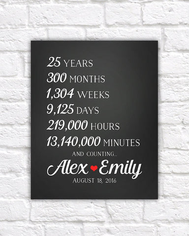 #9 countdown canvas Christian 25th Wedding Anniversary Gifts