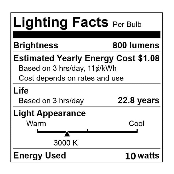 Dusk to Dawn Light Bulb Daylight 5000K Pack of 4