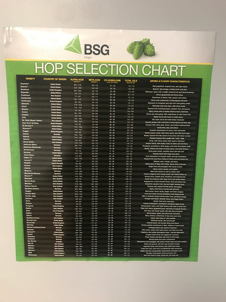 BSG Hop Selection Poster