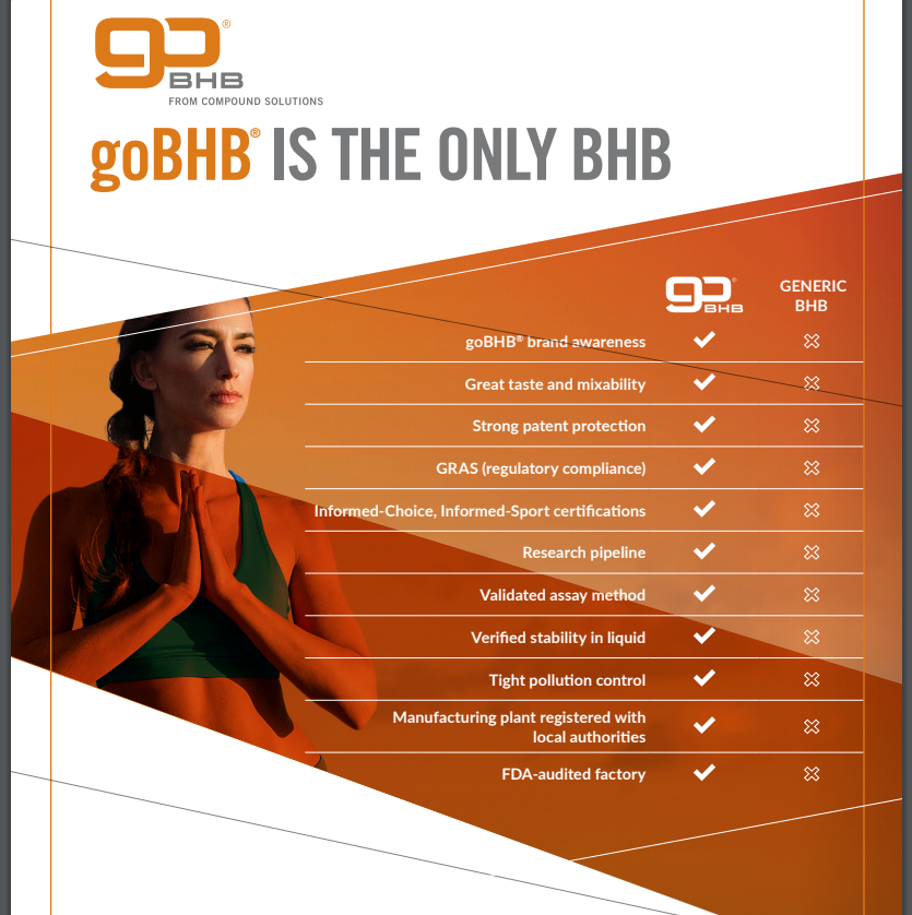 gobhb in axislabs products