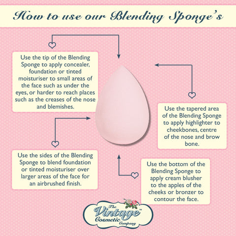 How to use a Blending Sponge