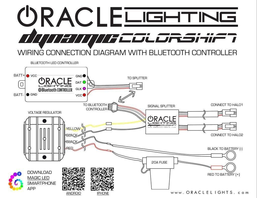 Jeep Halo Lights Oracle Lighting Kit Information