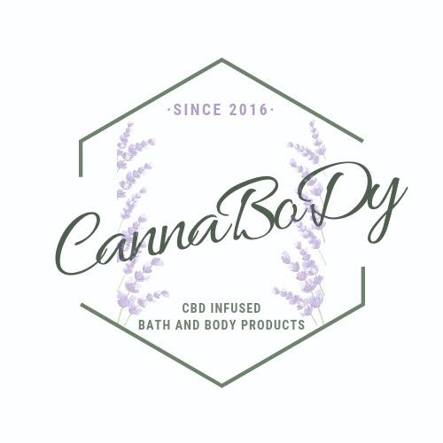 Is CBD for me? come find out