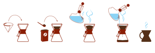 Chemex Pour Over Coffee Maker- Eight Cup Classic