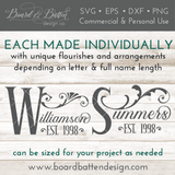 Personalized Victorian Style Last Name & Est Date SVG File - Commercial Use SVG Files