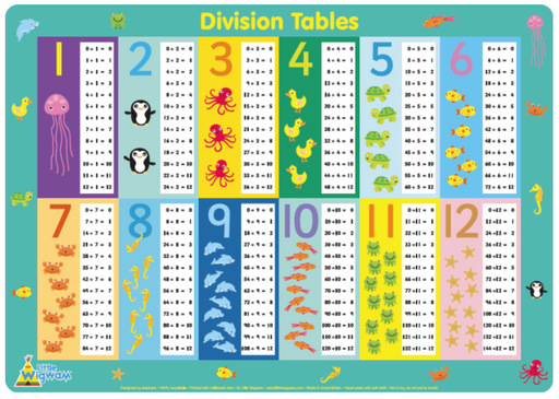 Little Wigwam Division Placemat