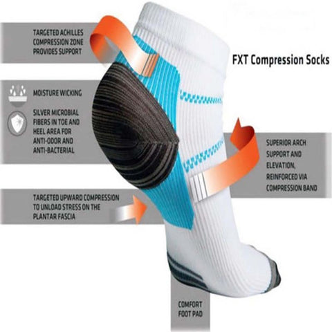 Foot Compression Socks For Plantar Fasciitis