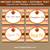 instant download Thanksgiving food tents