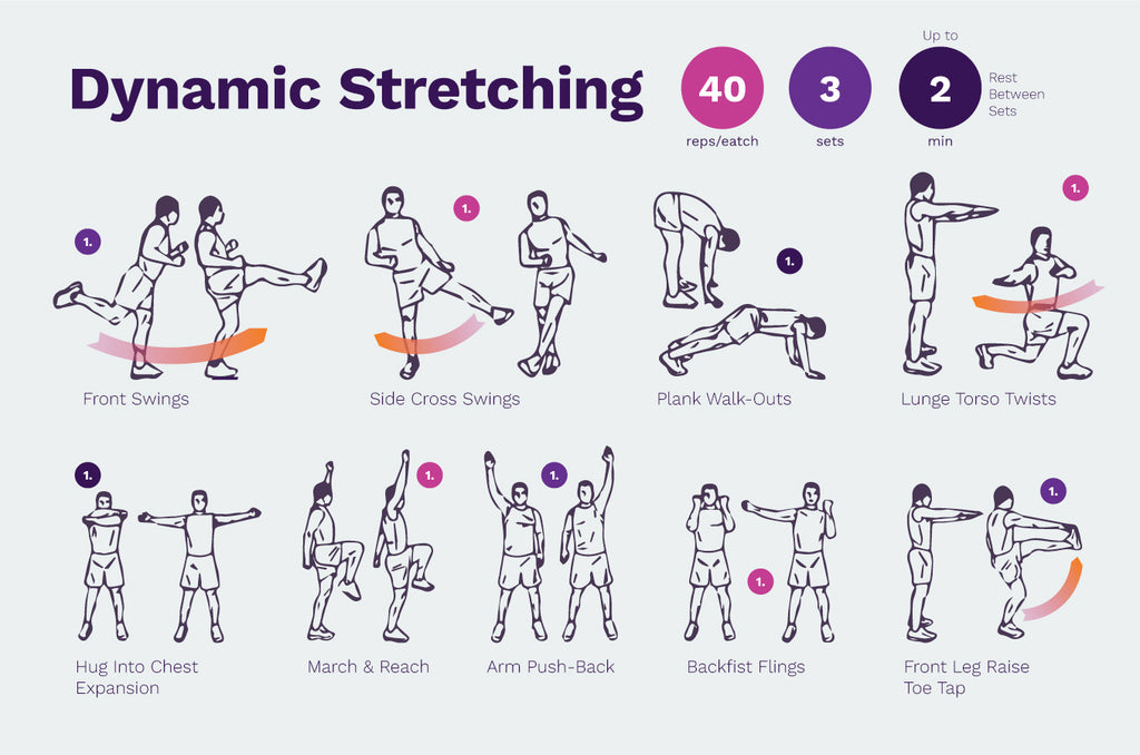 Image result for dynamic stretching