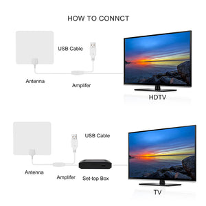 CrystalView — The #1 rated indoor HDTV antenna in America