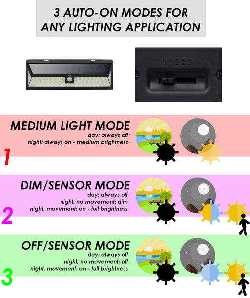 80 led solar security light with motion sensor umrlighting 80 led solar security light with motion sensor mozeypictures Gallery