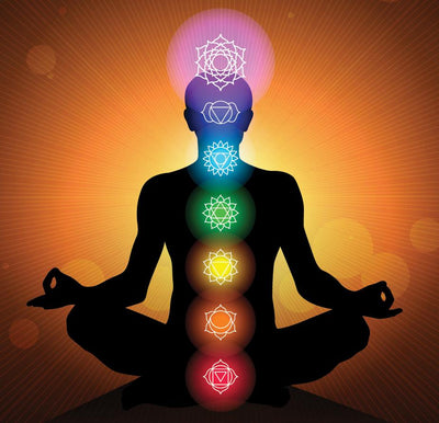 Chakras: Their Appearance, Benefits, Location & Power