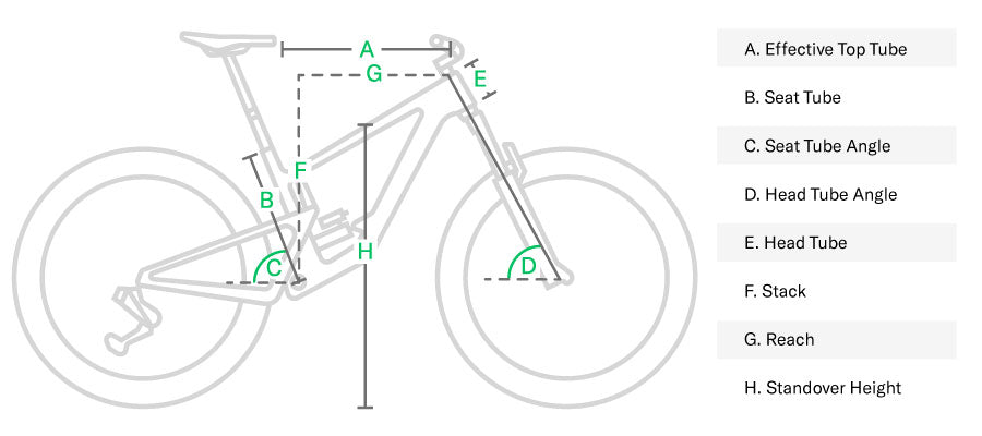 Mountain bike geometry chart