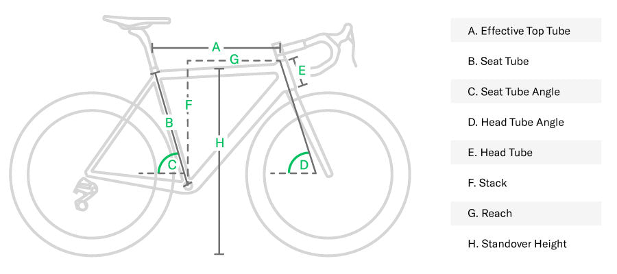 Road bike geometry chart