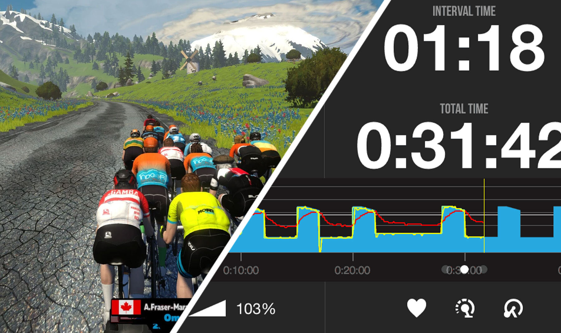 Zwift vs. TrainerRoad virtual riding indoor cycling training