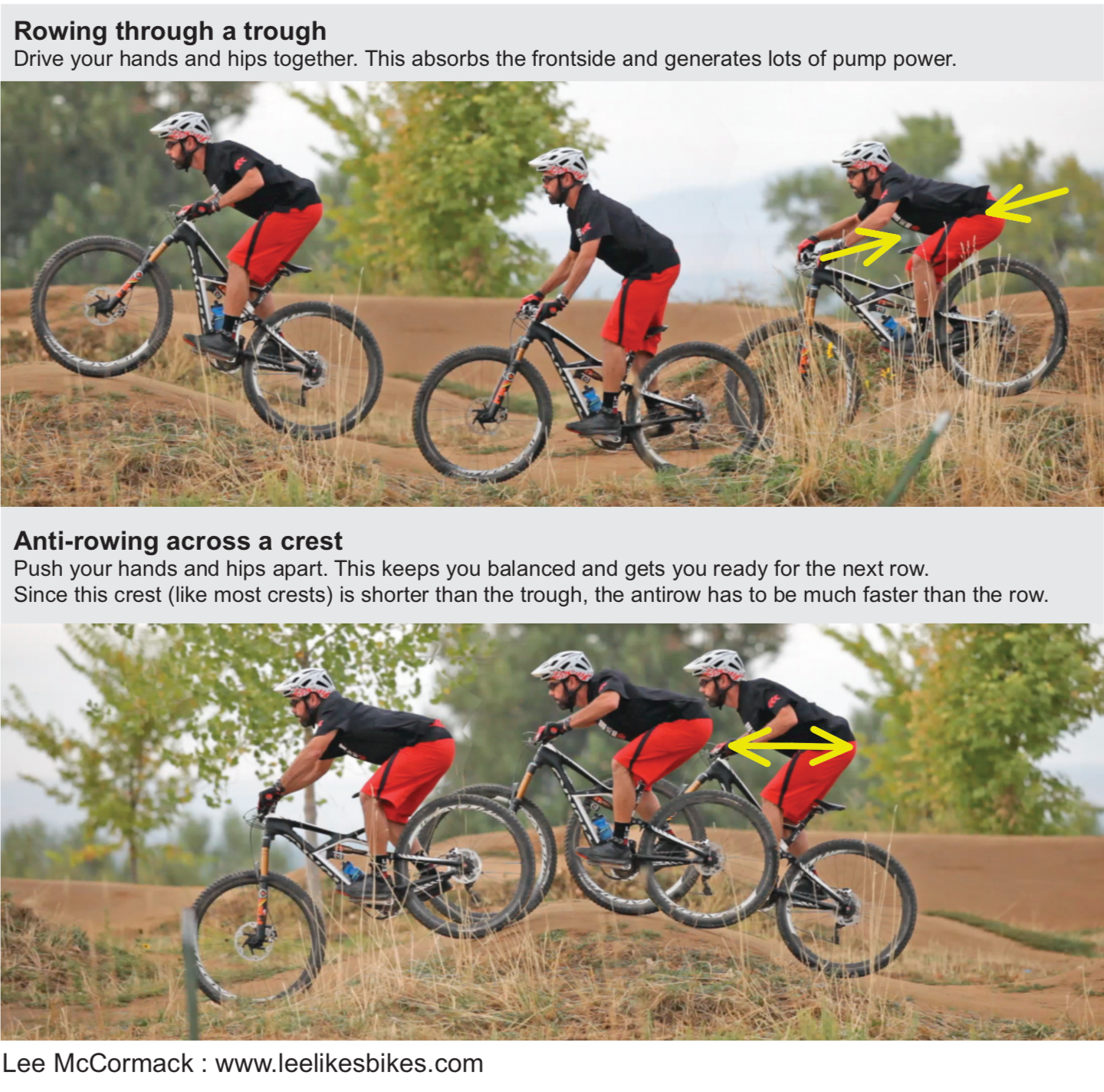 How to pump a mtb with row and anti-row