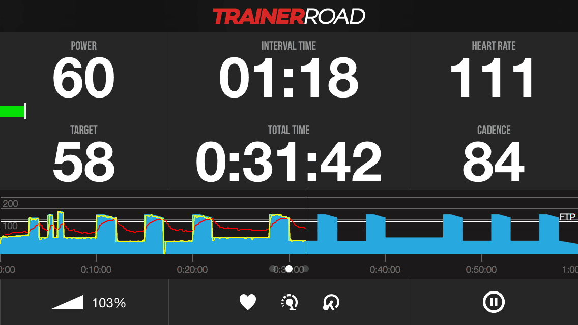 TrainerRoad indoor cycling workout interface