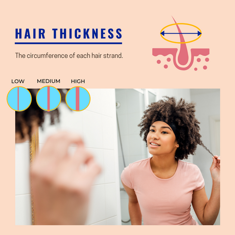 How to measure hair thickness