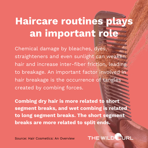 Haircare routines plays an important role in hair damage
