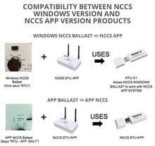 Load image into Gallery viewer, NanoLux Accessories NanoLux NCCS APP Data Transfer Unit