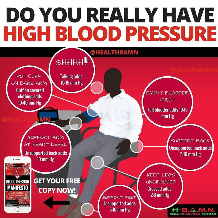 High Blood Pressure or Bad Technique?