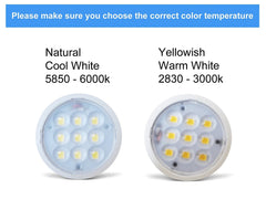 ChiChinLighting® E17 Reflector R14 Bulb with LED 4 Watt LED E17 Light Bulbs 60 Degree , 1 piece/pack (Warm White 3000k)