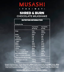 Buy Musashi Shred & Burn Protein this sports supplement from Payless Supplements, today