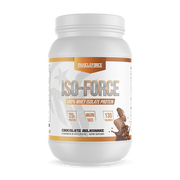 Muscle Force - ISO-Force
