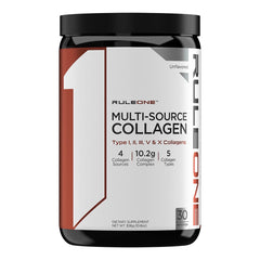 Rule 1 - Multi-Source Collagen