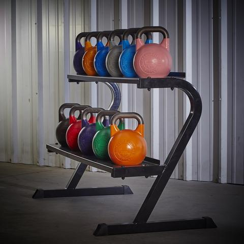 How to use Kettlebells in your Home Gym