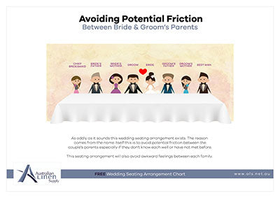 Avoiding Family Friction Seating Plan A