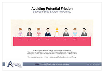 Avoiding Family Friction Seating Plan B