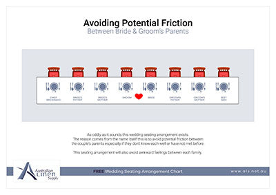 Avoiding Family Friction Seating Plan C