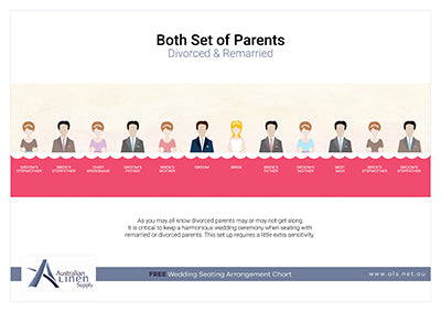Divorced & Remarried: Both Sets of Parents B