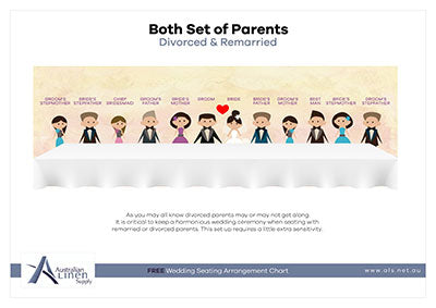 Divorced & Remarried: Both Sets of Parents A