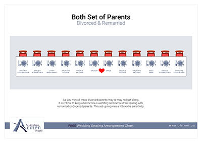 Divorced & Remarried: Both Sets of Parents C