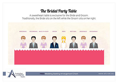 Bridal Party Table B