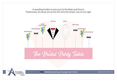 Bridal Party Table C