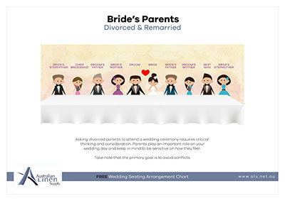 Divorced & Remarried: Bride's Parents A