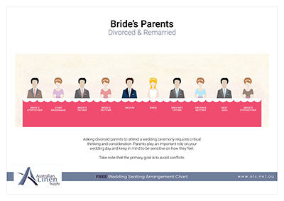 Divorced & Remarried: Bride's Parents B