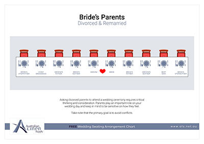 Divorced & Remarried: Bride's Parents C