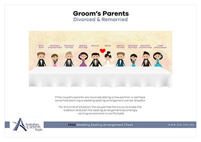 Divorced & Remarried: Groom's Parents A